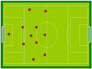Initial 4-3-3 Formation